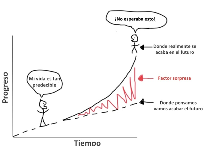 Curva_exponencial